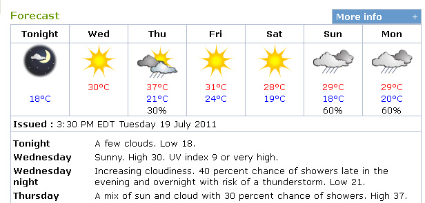Weather London Ontario: Current Local Time In Toronto Ontario Canada