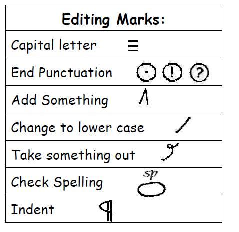 essay correction symbols