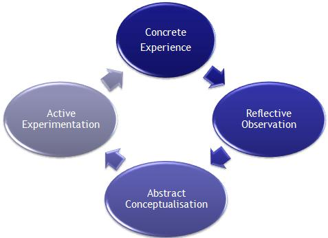 characteristic of organizational life essay Essay on values: meaning, characteristics and importance values are stable, long lasting beliefs about what is important to an values are a very powerful but individual values are very important to the study of the organisational behaviour, silent force affecting human because values have an.